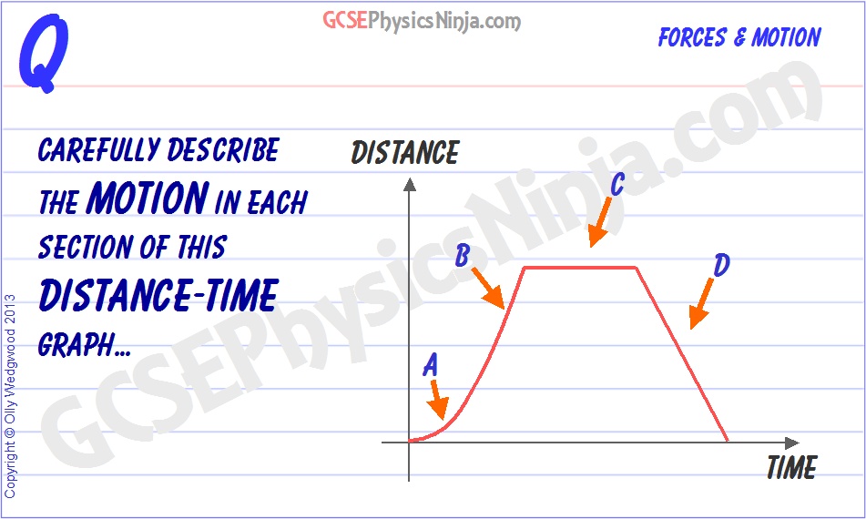 15 describing motion in a distance time graph gcsephysicsninja distance time graph flashcard no2 ccuart Image collections