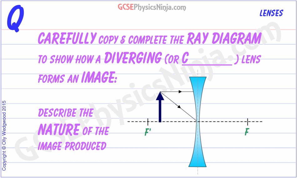 56 Diverging Lens Ray Diagram Gcsephysicsninja